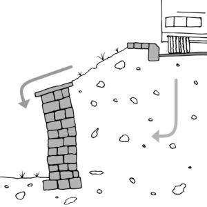 Grafik: Stützmauersicherung vorher