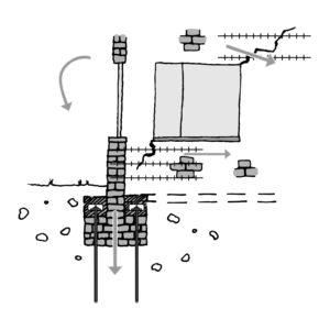 Grafik: Gebäudeabfangung nachher