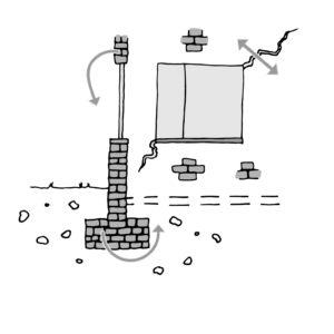 Grafik: Gebäudeabfangung vorher