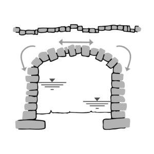 Grafik: Brückensanierung vorher